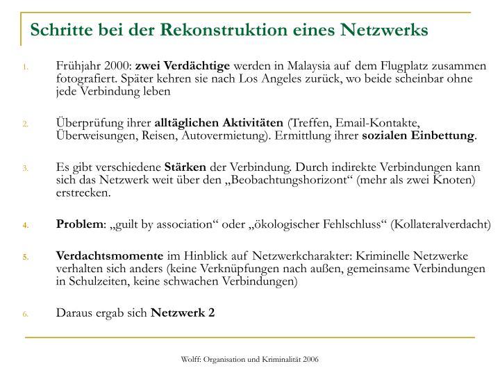 Schritte bei der Rekonstruktion eines Netzwerks