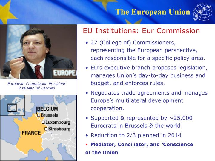 EU Institutions: Eur Commission