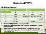 clus tering bptp 1