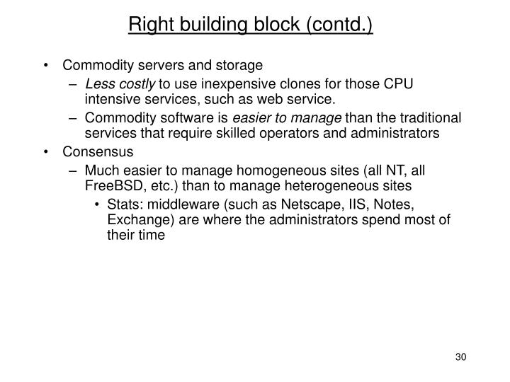 Right building block (contd.)