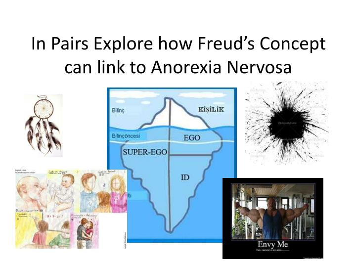 In pairs explore how freud s concept can link to anorexia nervosa