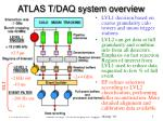 atlas t daq system overview
