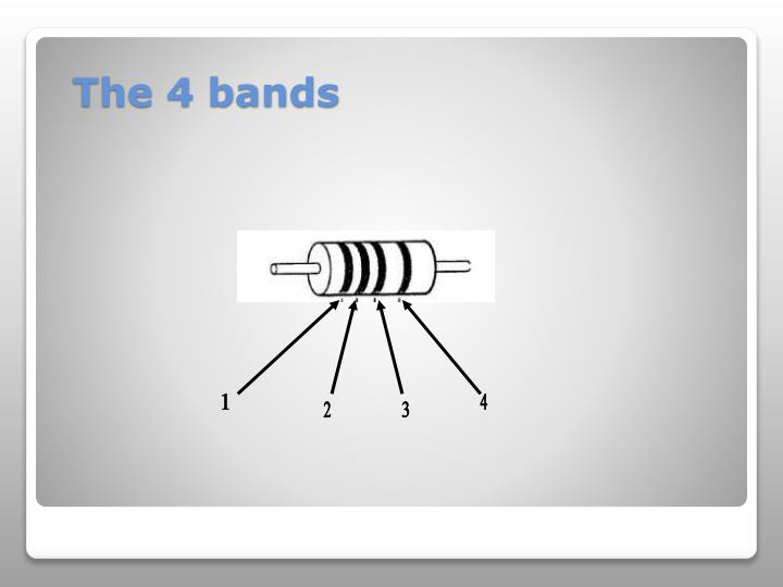 The 4 bands