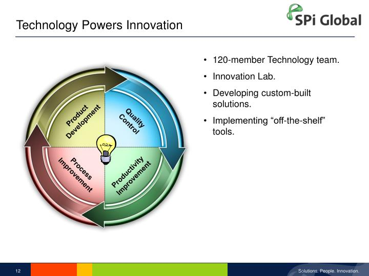 Technology Powers Innovation