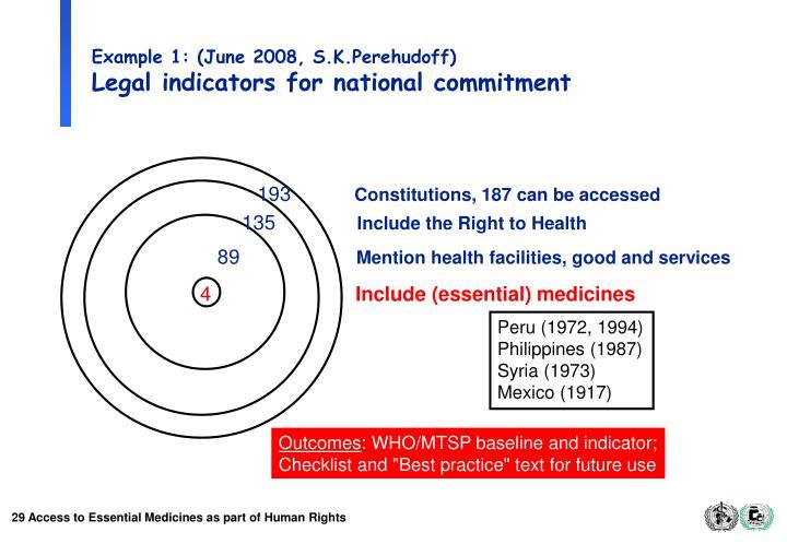 Example 1: (June 2008, S.K.Perehudoff)