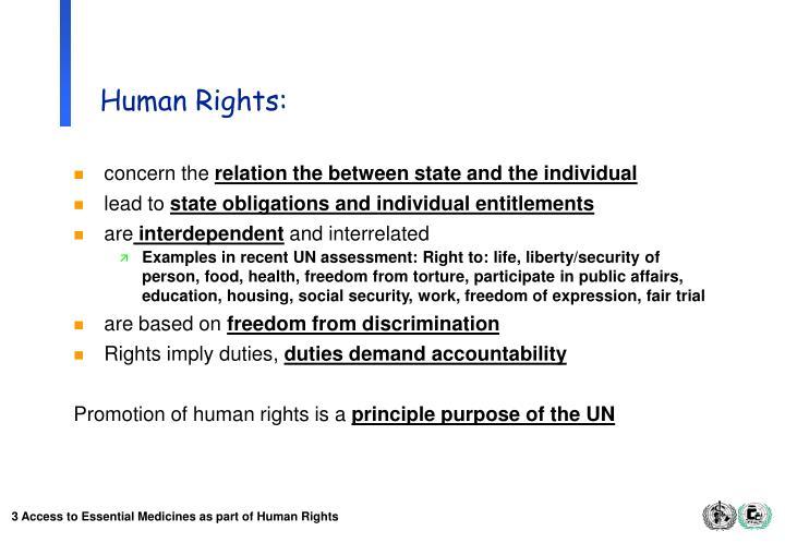 Human Rights: