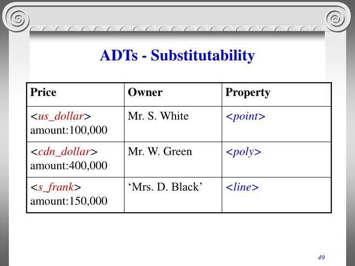 ADTs - Substitutability