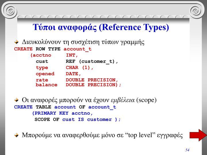 Τύποι αναφοράς (Reference Types)