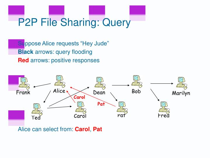 P2P File Sharing: Query