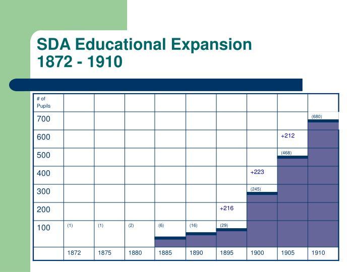 SDA Educational Expansion