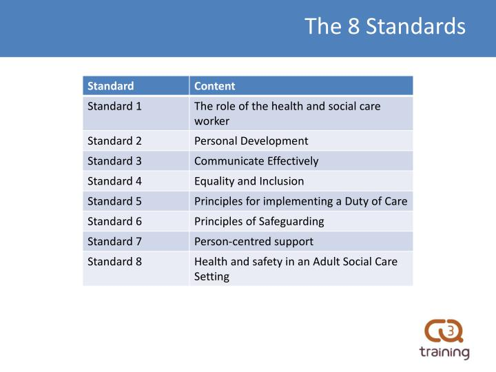 The 8 Standards