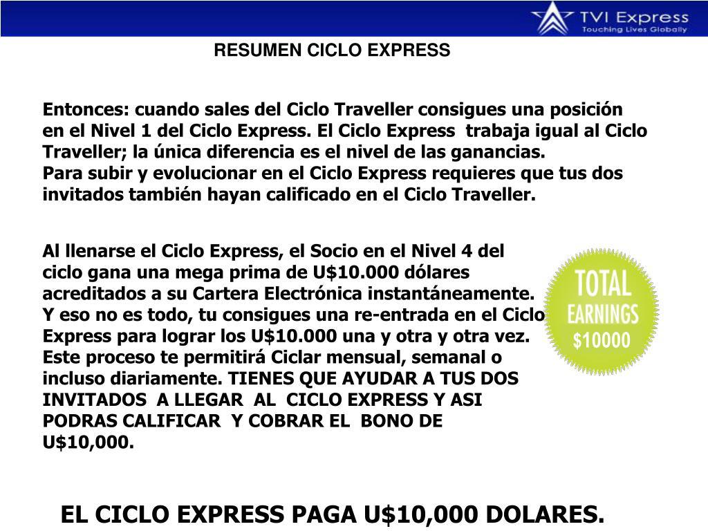 RESUMEN CICLO EXPRESS