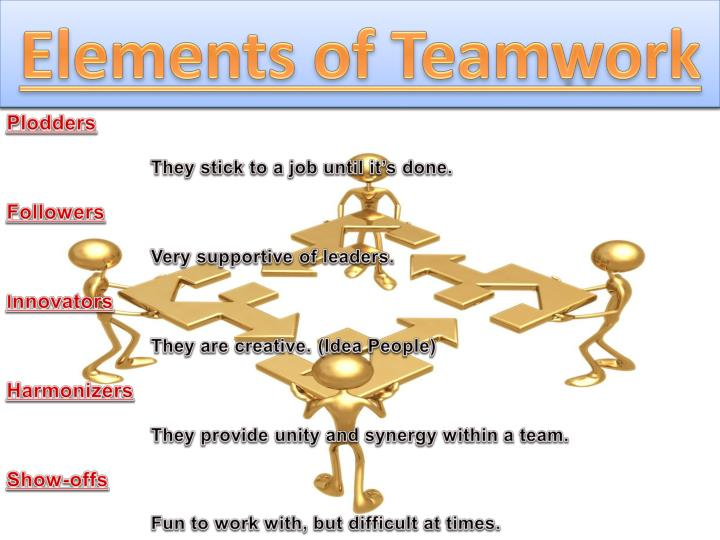Elements of Teamwork