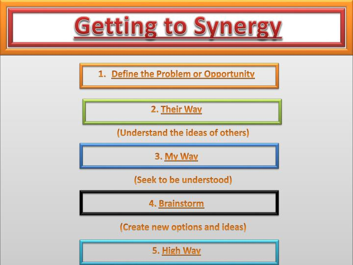 Getting to Synergy