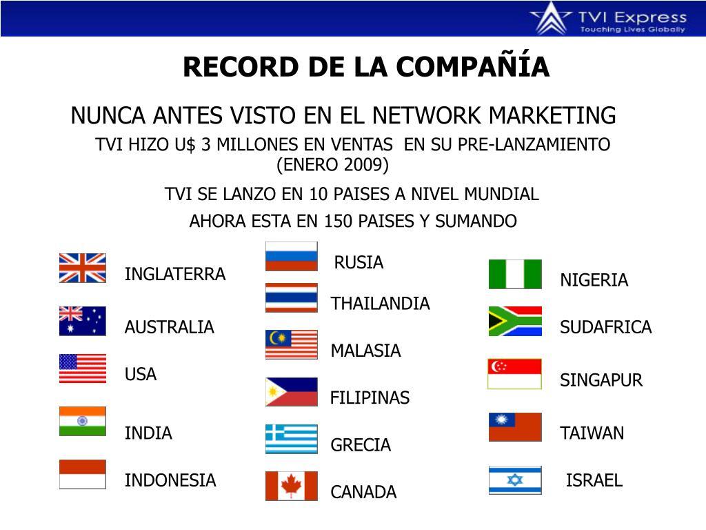RECORD DE LA COMPAÑÍA