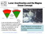 lunar anorthosites and the magma ocean concept