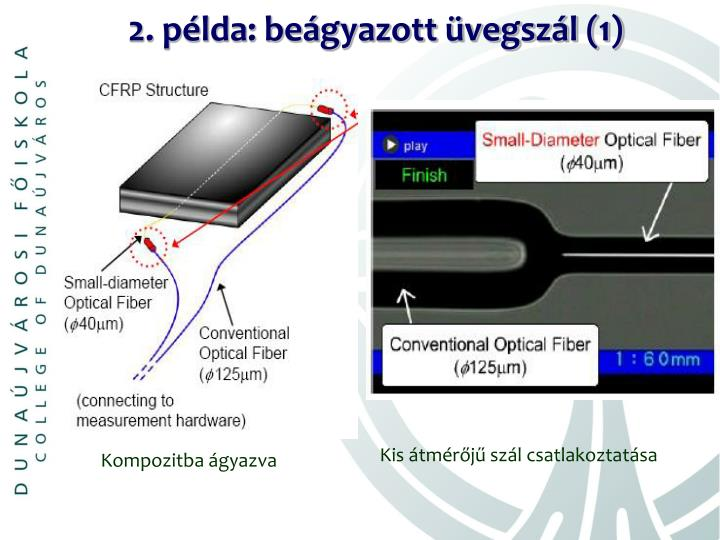 2. példa: beágyazott üvegszál (1)