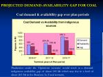 projected demand availability gap for coal
