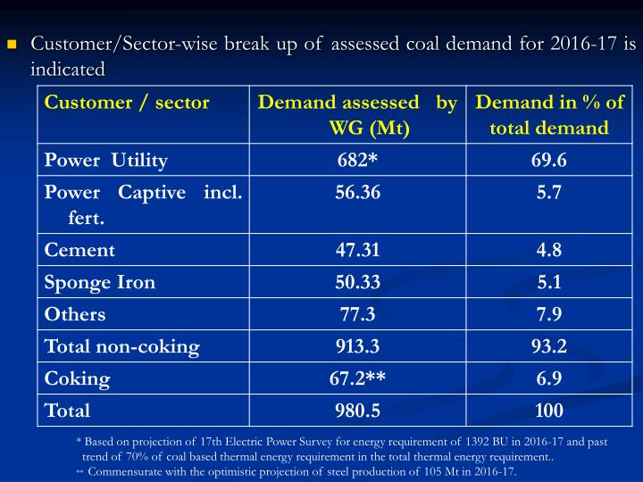 Customer/Sector-wise break up of assessed coal demand for 2016-17 is indicated