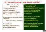 21 st century learning what does it look like