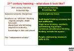 21 st century learning what does it look like2