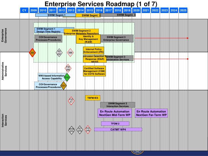 Enterprise Services Roadmap (1 of 7)