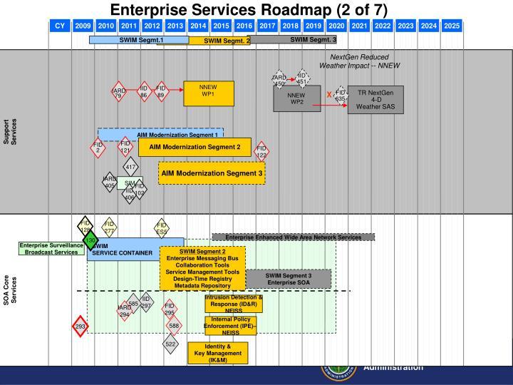 Enterprise Services Roadmap (2 of 7)