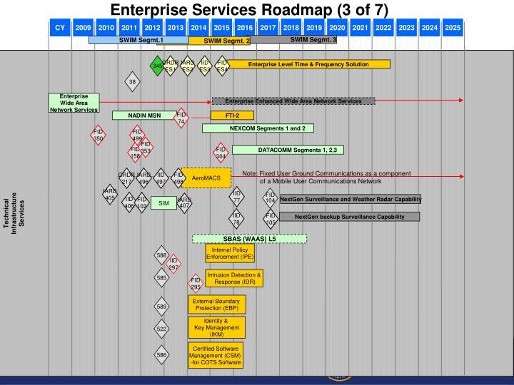 Enterprise Services Roadmap (3 of 7)