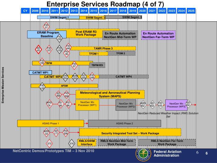 Enterprise Services Roadmap (4 of 7)
