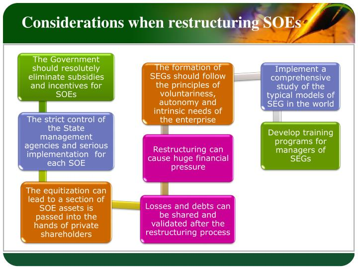 Considerations when restructuring SOEs