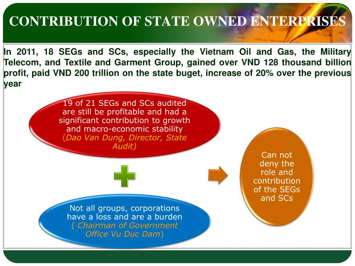 CONTRIBUTION OF STATE OWNED ENTERPRISES