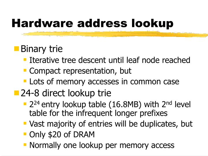 Hardware address lookup