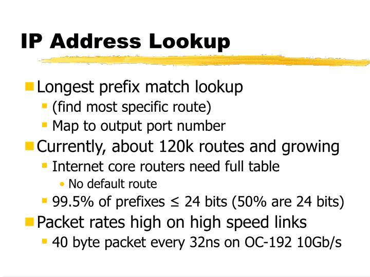IP Address Lookup