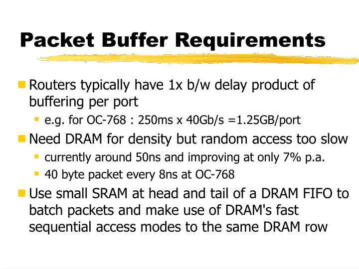 Packet Buffer Requirements