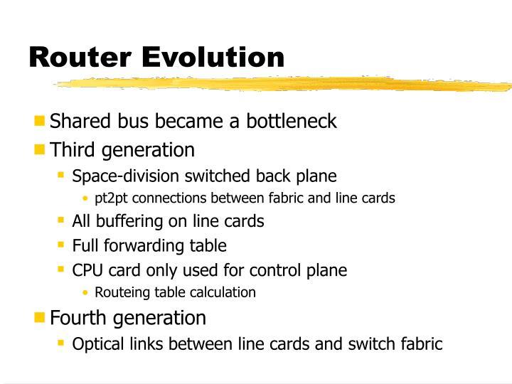 Router Evolution
