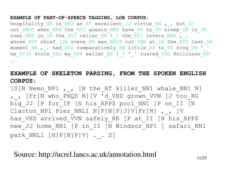 EXAMPLE OF PART-OF-SPEECH TAGGING, LOB CORPUS: