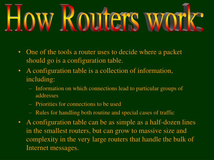 How Routers work: