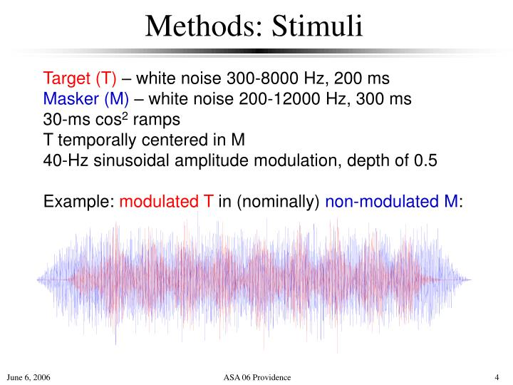 Methods: Stimuli