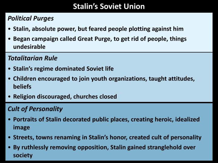 how were mussolini stalin and hitler s rise to power similar What are the similarities and differences between stalin, hitler & mussolini what were the differences and similarities between adolf hitler benito mussolini and josef stalin what were the similarities between stalin,mussolini and hitler.