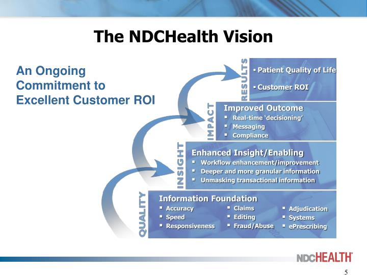 The NDCHealth Vision