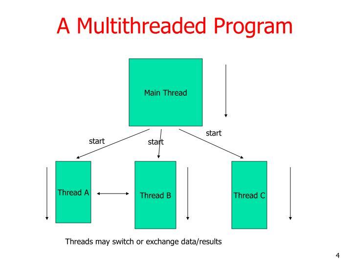 A Multithreaded Program