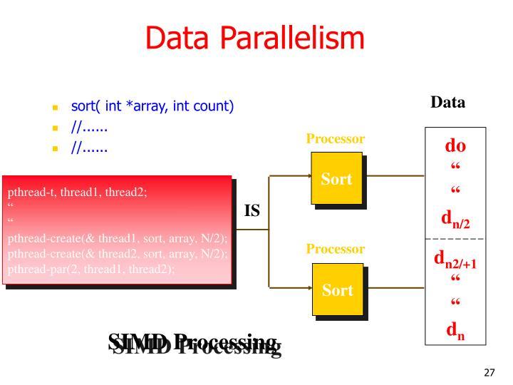 Data Parallelism
