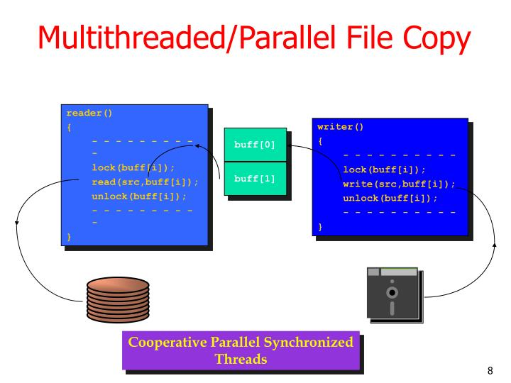 Multithreaded/Parallel File Copy