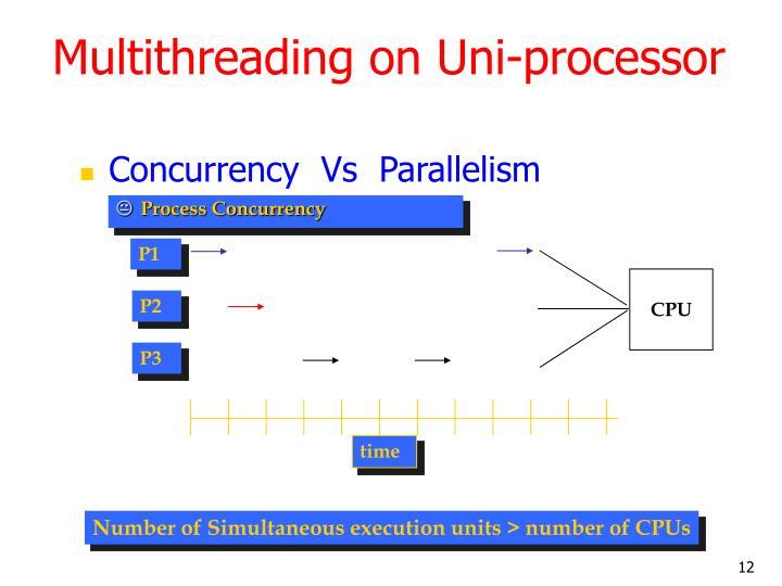 Multithreading on Uni-processor