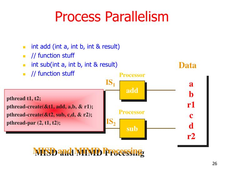 Process Parallelism