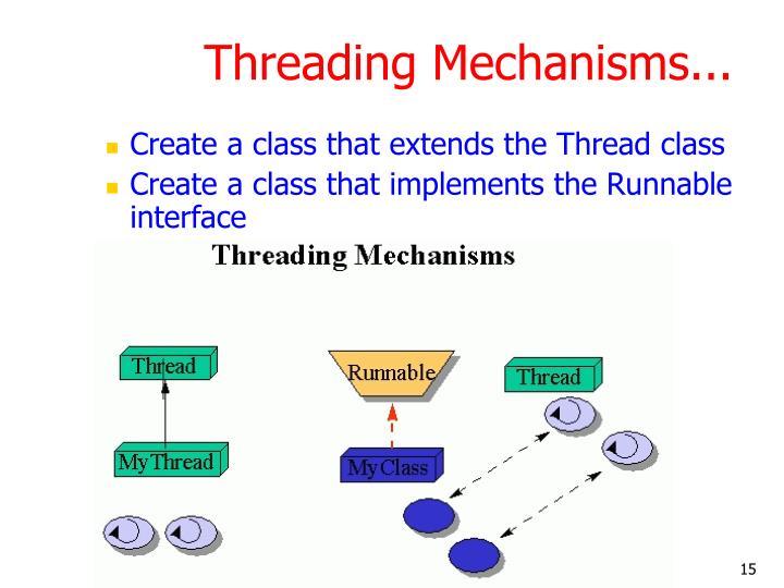 Threading Mechanisms...