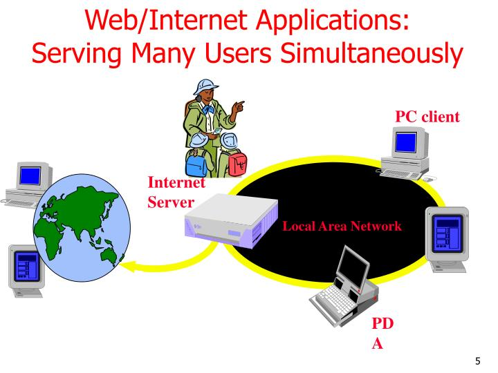 Web/Internet Applications: