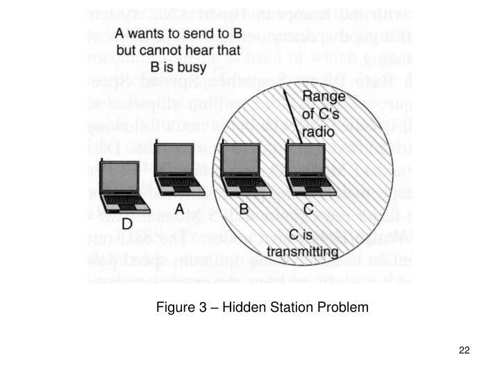 Figure 3 – Hidden Station Problem