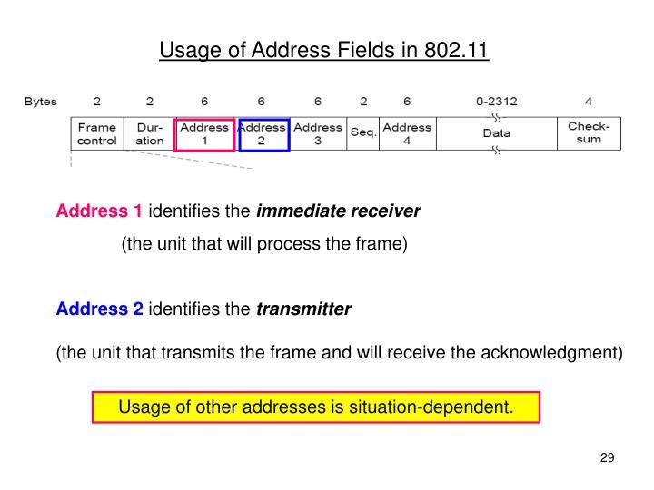 Usage of Address Fields in 802.11
