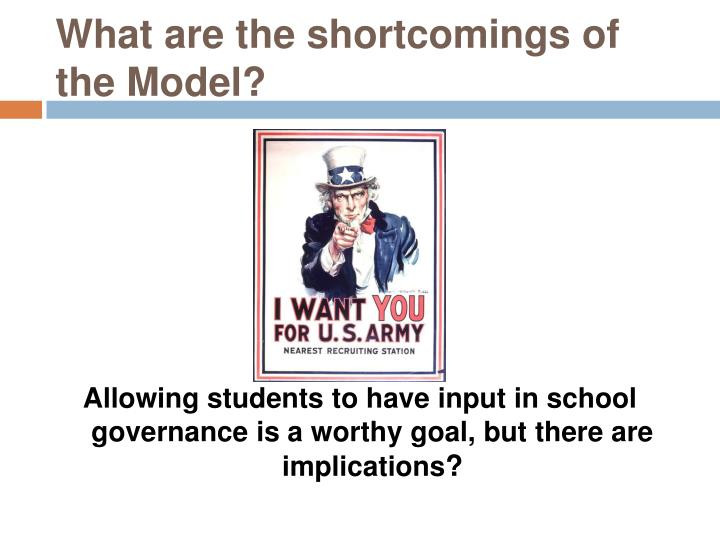 What are the shortcomings of the Model?